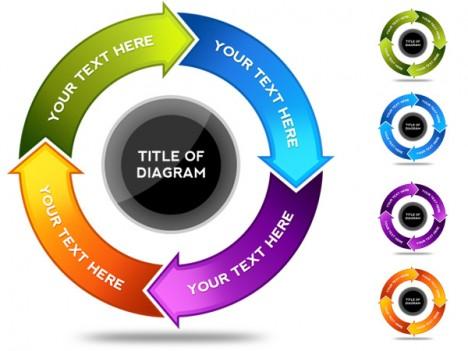 Plantilla De Diagrama Circular Para Presentaciones Como