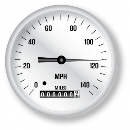 Plantilla de speedometer para business intelligence